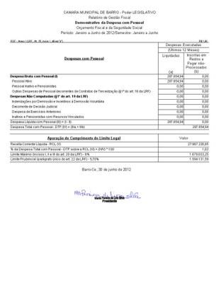 Relatorio Gestão Fiscal